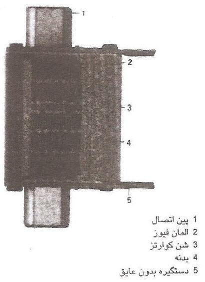سطح مقطع یک رشته فیوز فشاری با دستگیره بدون عایق