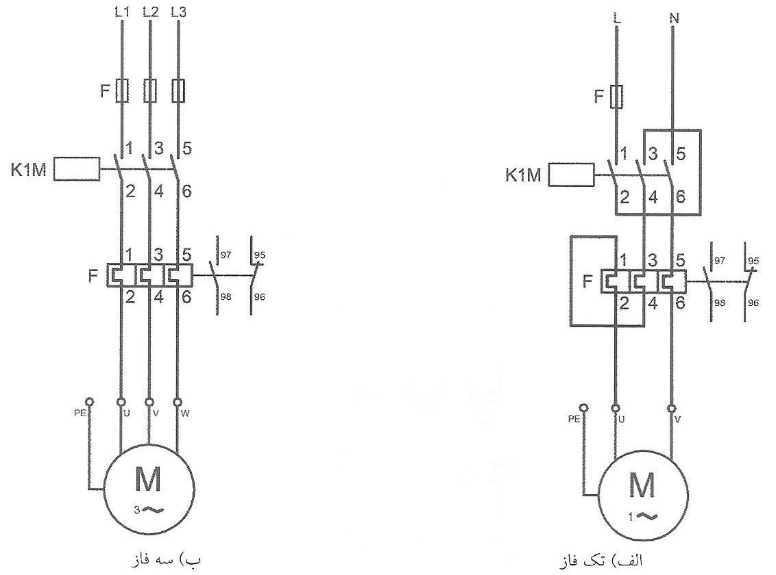 طرز قرار گرفتن بی متال ها در سیستم سه فاز و تک فاز