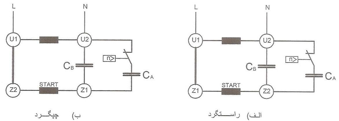 تخته کلم و طرز اتصال الکتروموتور تک فاز دو خازنی