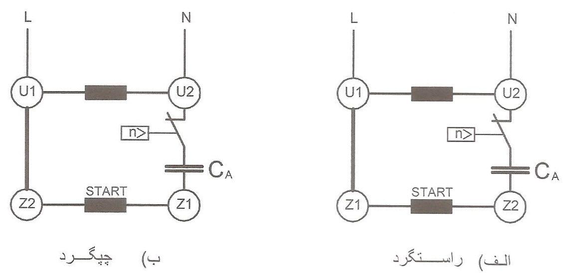 تخته کلم و طرز اتصال الکتروموتور تک فاز با راه انداز موقت در مدار