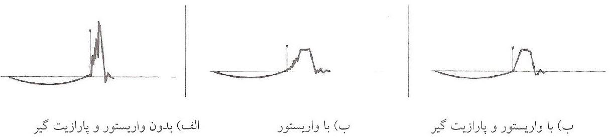 شکل موج ولتاژ تغذیه القاء شده دوسر بوبین کنتاکتور هنگام قطع جریان