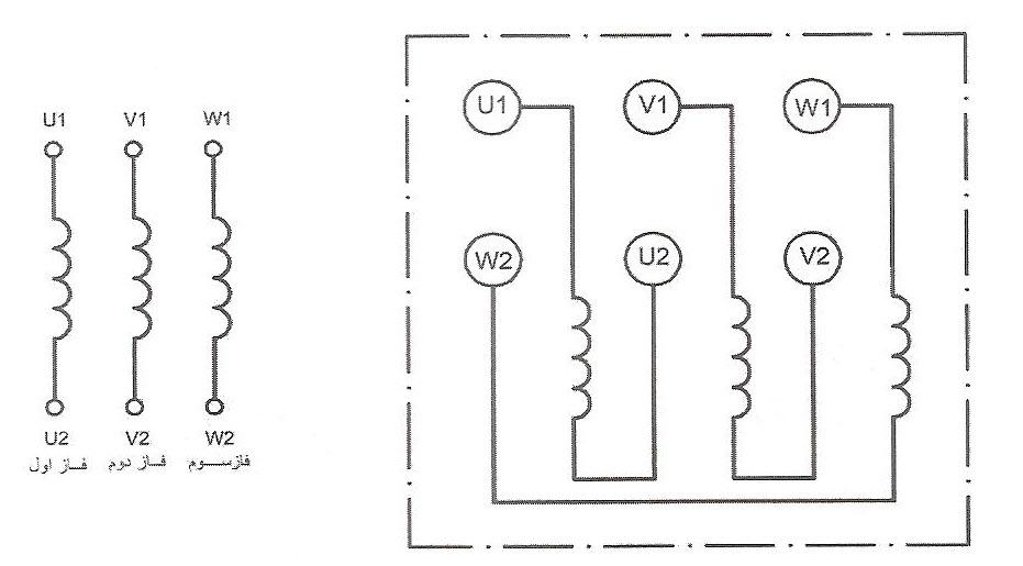 تخته کلم الکتروموتور سه فاز