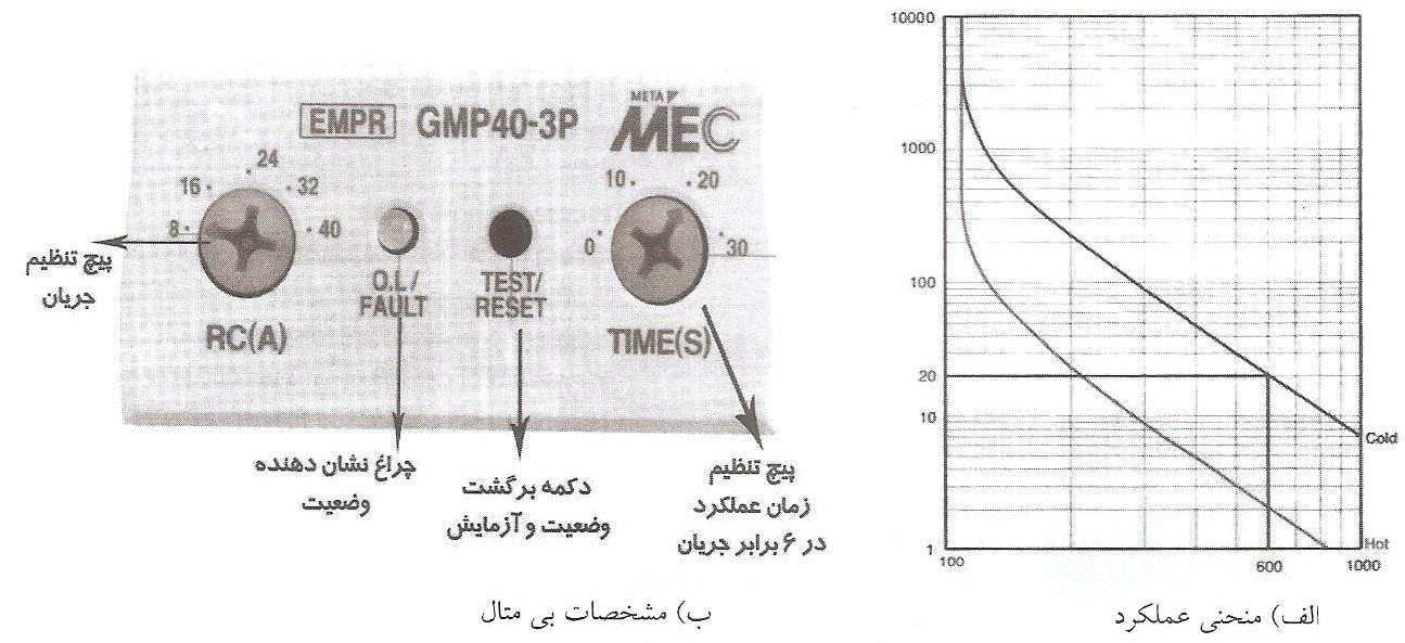 منحنی مشخصه و مشخصات بی متال 40-8 آمپر