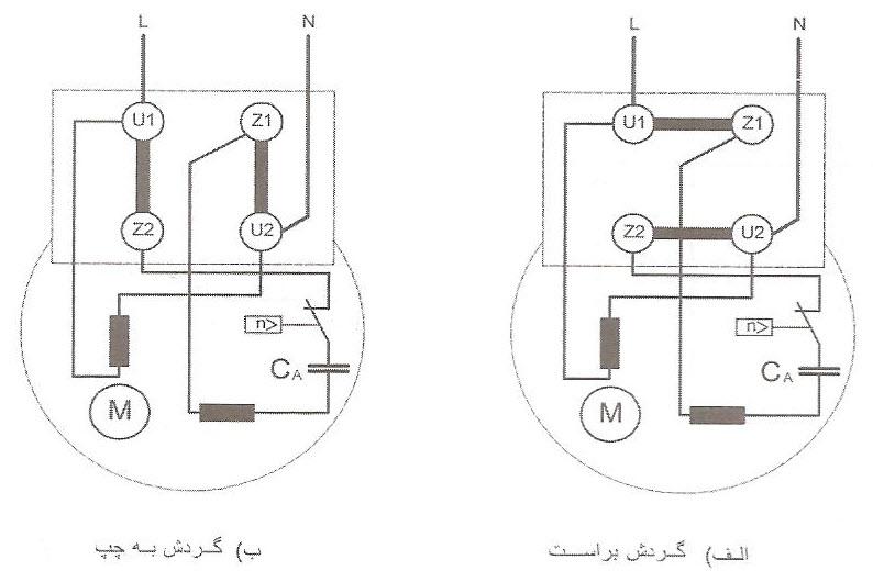 تخته کلم (جعبه اتصال) الکتروموتور تک فاز القایی