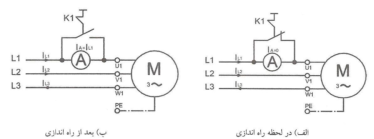 اندازه گیری جریان در بارهای القایی با آمپرمترهای آزمایشگاهی