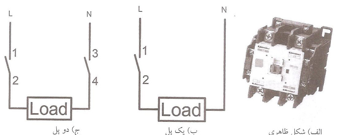 شکل ظاهری کنتاکتور DC و طرز اتصال یک پل و دوپل