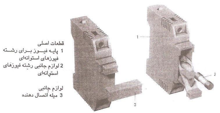 ساختمان فیوز استوانه ای
