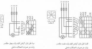 اندازه گیری اختلاف سطح الکتریکی (ولتاژ)