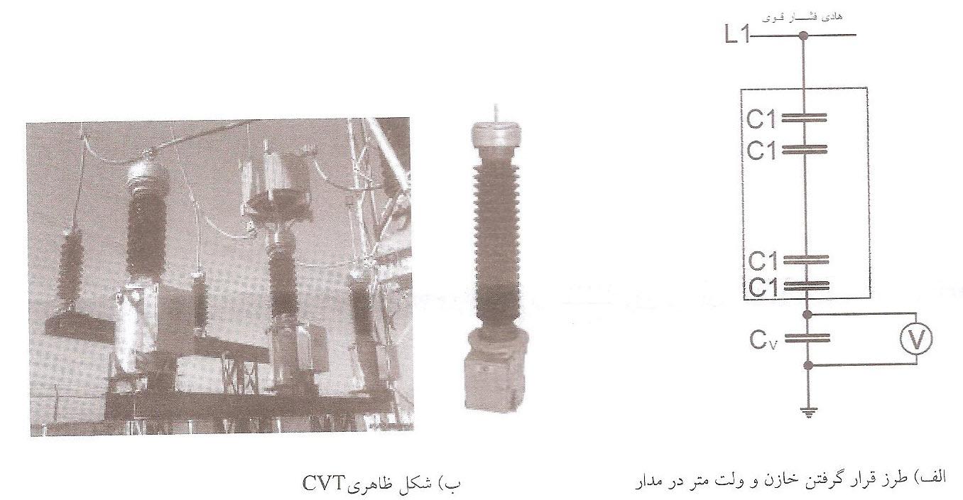 ترانس ولتاژ خازنی