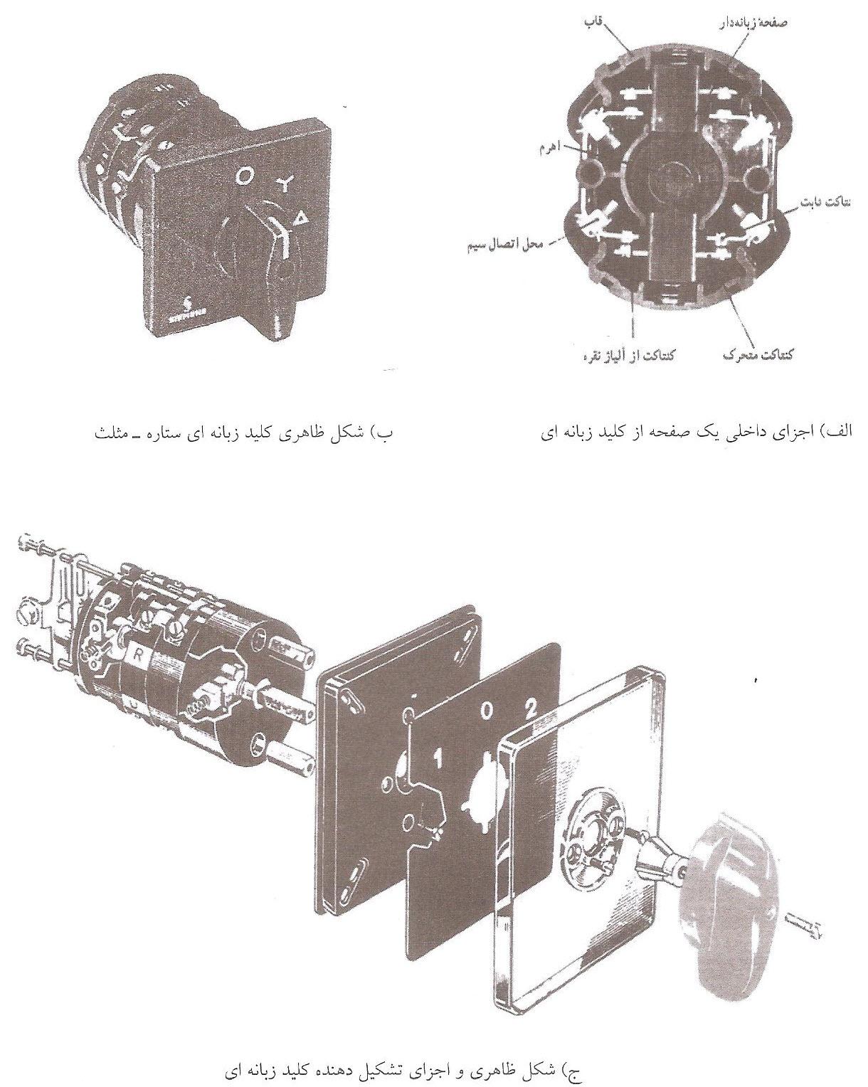 مشخصات کلید زبانه ای