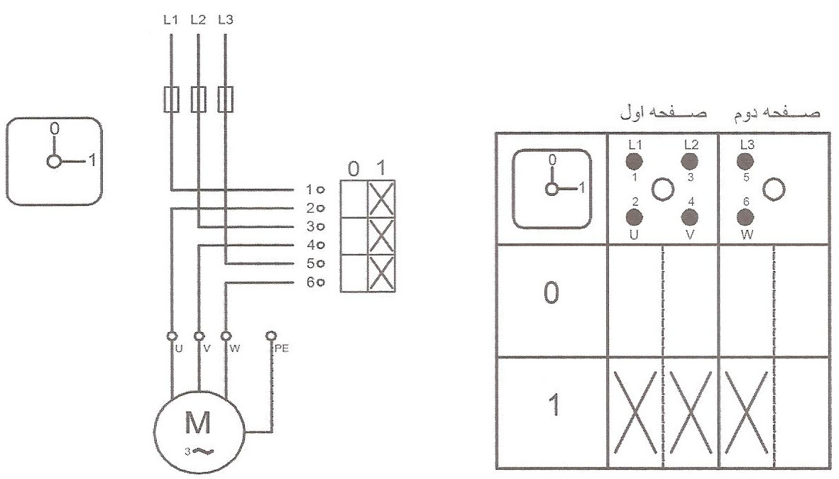 جدول کاتالوگی کلید 1-0 و شمای حقیقی کلید قطع و وصل سه فاز
