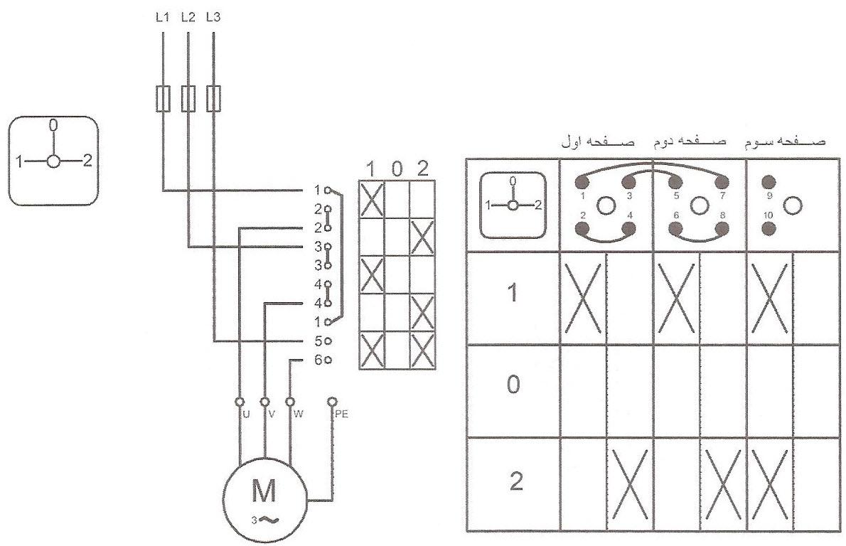 جدول کاتالوگی و نقشه حقیقی کلید چپگرد و راستگرد سه فاز