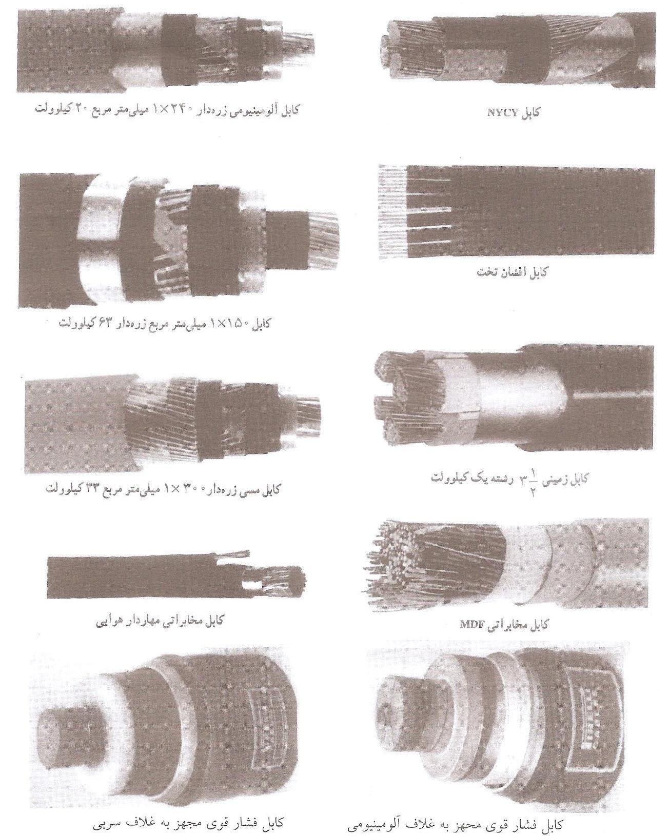 نمونه ای از انواع کابل ها