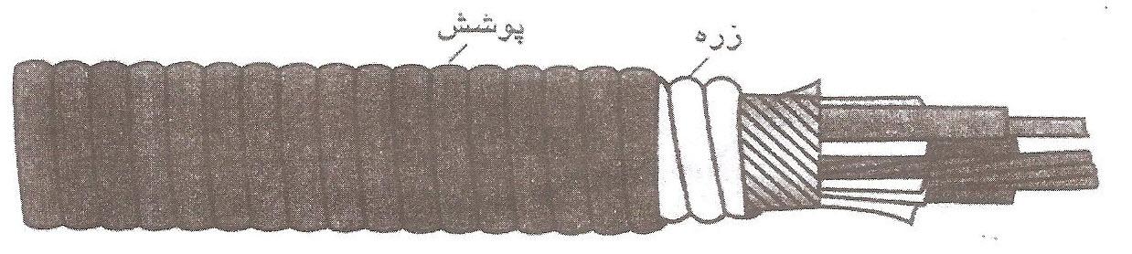 غلاف یکپارچه موج دار و بدون درز