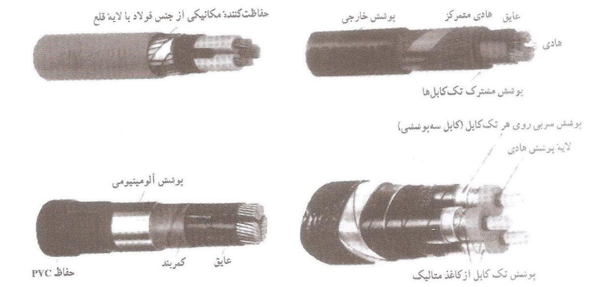 چند نمونه از کابل های غلاف دار