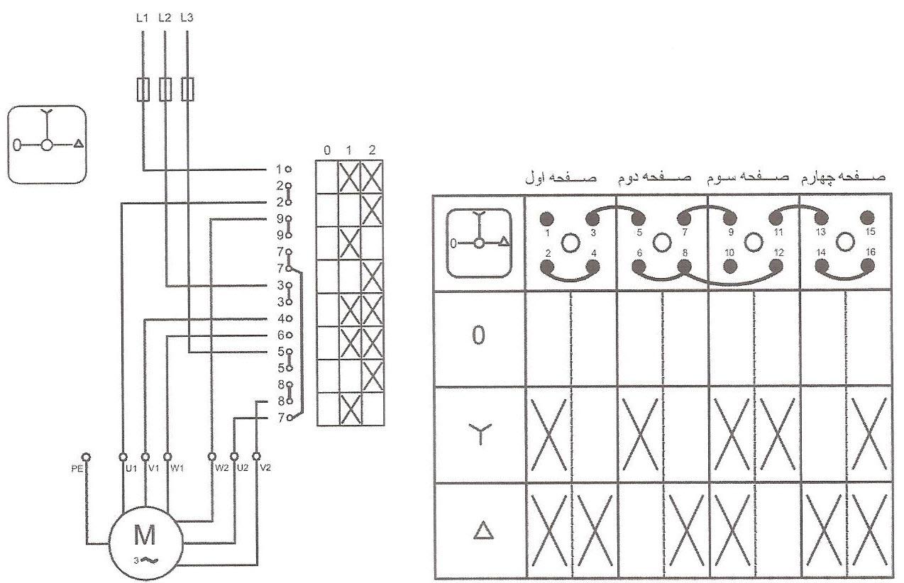جدول کاتالوگی و نقشه حقیقی کلید ستاره _ مثلث سه فاز