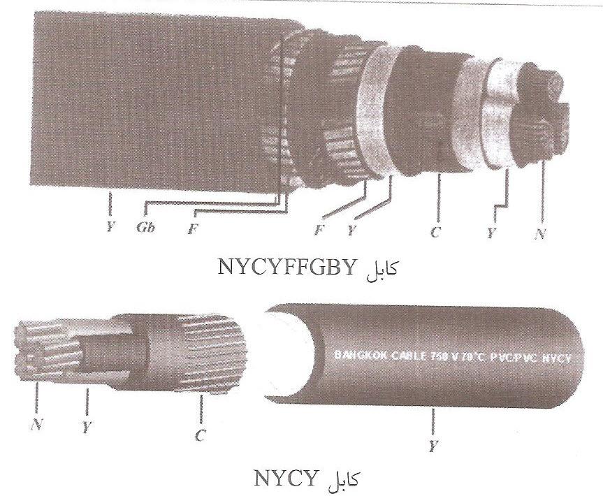 نمونه ای از کابل همراه با علامت اختصاری