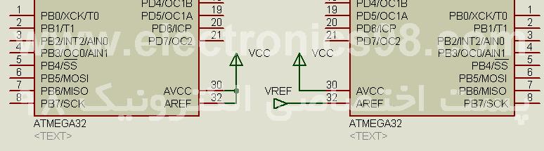 آموزش برنامه نویسی پیشرفته BASIC – مبدل آنالوگ به دیجیتال ADC