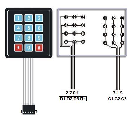 تصویری از چگونگی اتصالات داخلی و پین های صفحه کلید