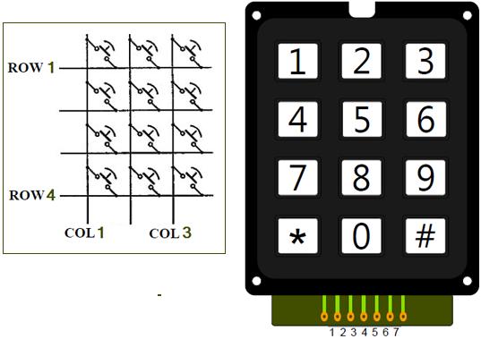 نمای ظاهری و نقشه شماتیک یک صفحه کلید تلفن