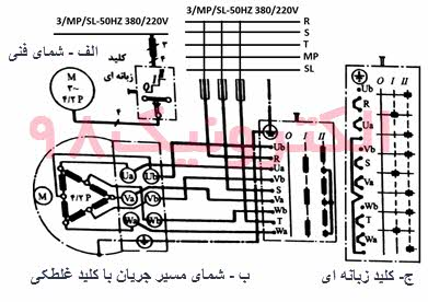نمایی از طرز اتصال کلید دالاندر