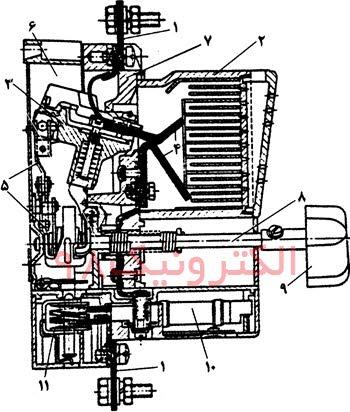 ساختمان داخلی یک کلید محافظ موتور 100 آمپری با فرمان دستی