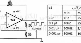 Generator-IC-op-amps-741-square-Mvj-s