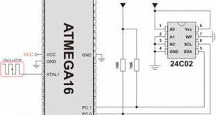 I2C-AVR