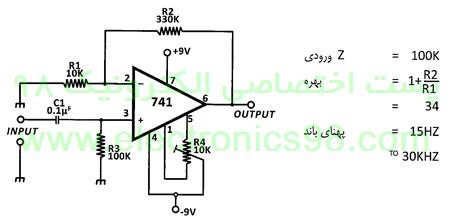 تقویت کننده AC غیر معکوس گر با آی سی آپ امپ 741