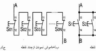 Industrial-Power-Circuit-No2-P1-s