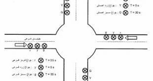 Industrial-Power-Circuit-No35