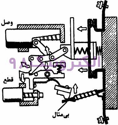 نمای داخلی یک کلید محافظ موتور با قطع کننده حرارتی