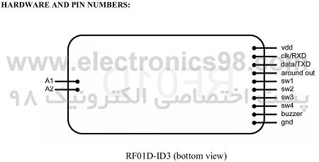 دانلود پروژه ساخت دربازکن RFID با ماژول RF01D و میکروکنترلر AVR