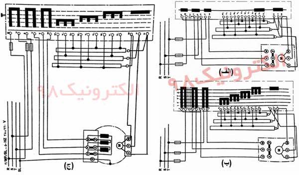 نمایی از موتور رینگی در حالت های چپ گرد راست گرد