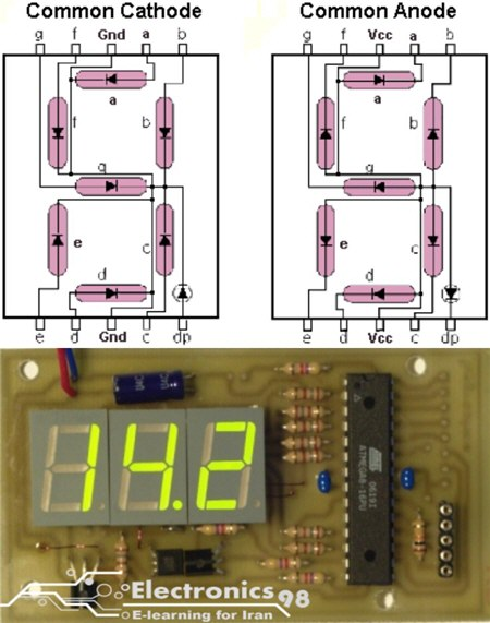 دانلود پروژه ساخت چراغ راهنمایی با سون سگمنت مولتی پلکس