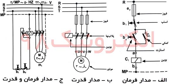نوعی مدار فرمان و قدرت راه اندازی موتورها توسط کنتاکتور و شستی ها