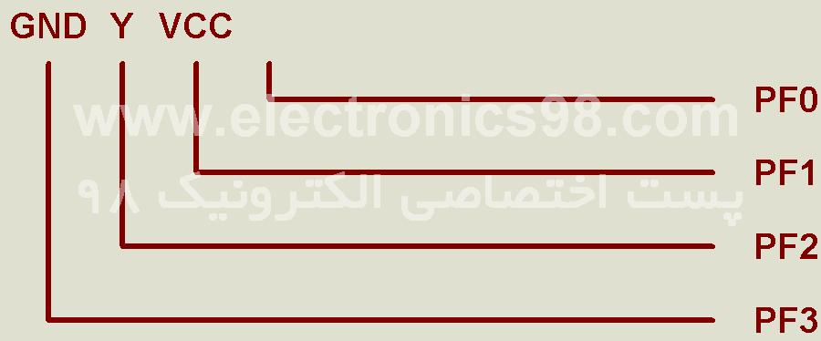 دانلود پروژه راه اندازی صفحات حساس به لمس یا تاچ اسکرین با AVR