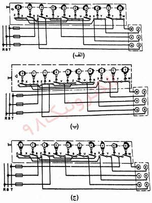 نمای از سه حالت از کلید زبانه ای