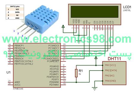 اندازه گیری دما و رطوبت محیط با استفاده از سنسور DHT11