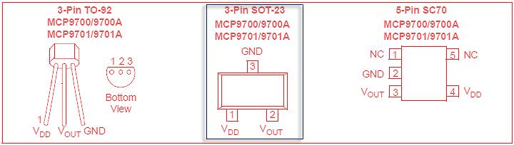 انواع بسته بندی های حسگر دما MCP9700A و نقشه پایه های آن
