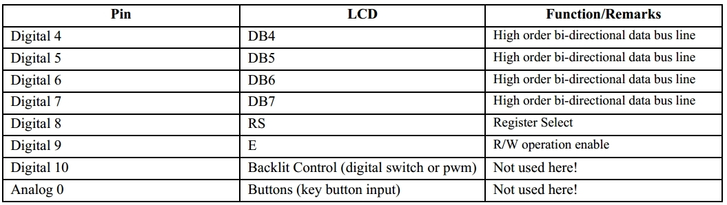جدول نحوه اتصال ال سی دی کاراکتری به آردوینو