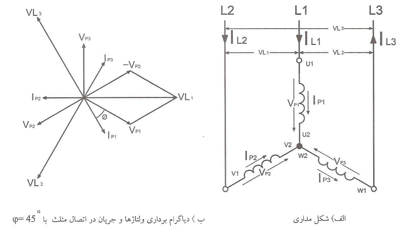 شکل مداری و دیاگرام برداری ولتاژها و جریان در اتصال مثلث